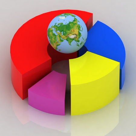 3D pie chart with a globe on a white background photo