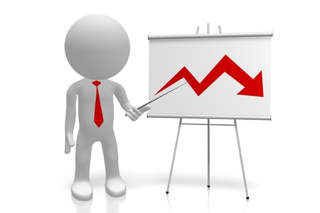 slump: 3D slump chart
