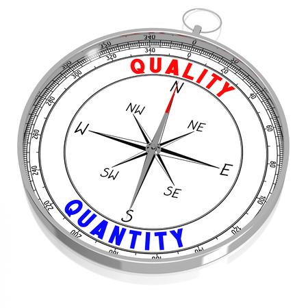 quantity: Quality and quantity - 3D compass
