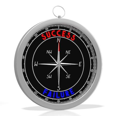 Success or failure - 3D compass