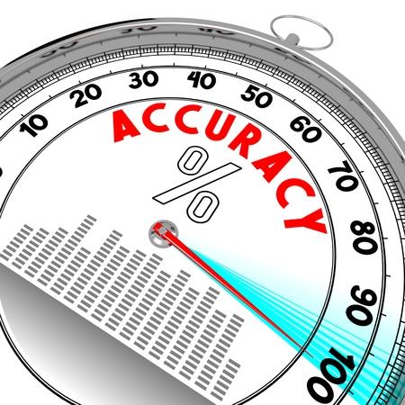 3D accuracy concept