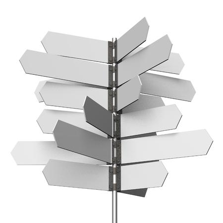Signpost concept
