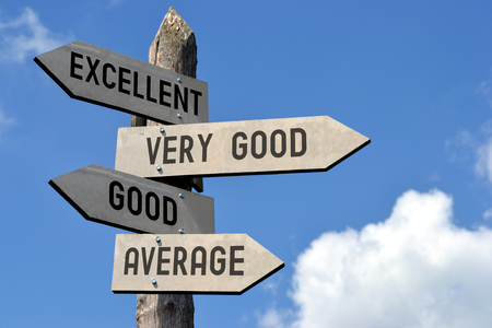 Wooden signpost - excellent, very good, good, average