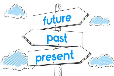 Future, present, past - signpost, white background