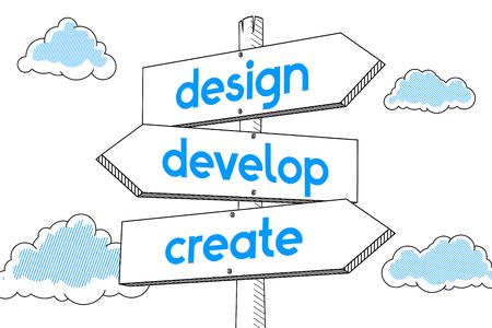Design, develop, create - signpost