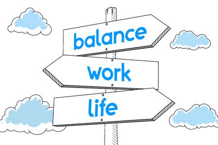 Arbeit, Leben, Balance - Wegweiser, weißer Hintergrund