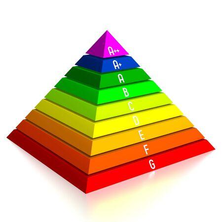 Tableau d'efficacité énergétique 3D - concept d'économie d'énergie/d'électricité - A++, A+, A, B, C, D, E, F, G