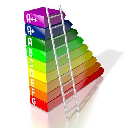 Gráfico de eficiencia energética 3D - concepto de ahorro de energía / electricidad - A ++, A +, A, B, C, D, E, F, G