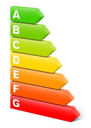 eficiencia energética: Clase de eficiencia energética