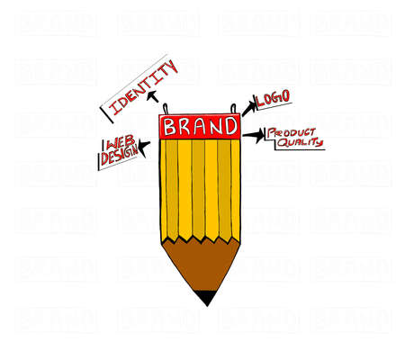 product quality: brand attached to pencil concept - web design , identity , product quality - theme based tiled background
