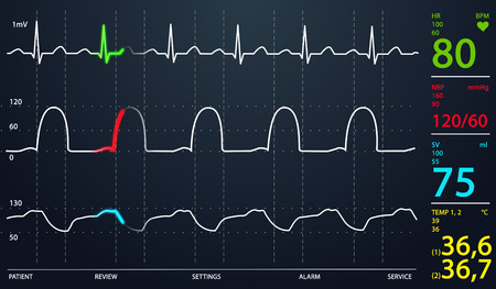 Image of schematic Intensive Care Unit monitor showing normal values for vital signs, starting with cardiac frequency. Dark background.