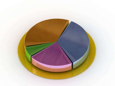 variable: Pie Graph with Variable Slice Depths