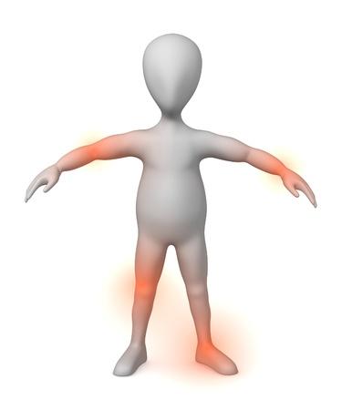 articulaciones: Decisiones de car�cter 3d pose - dolor en las articulaciones