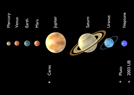 solar system: 3d render of solar system (planets)