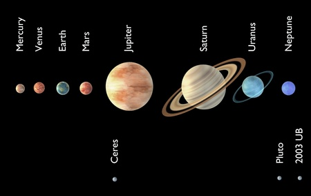 3d render of solar system  (planets) photo