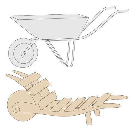 wheel barrow: cartoon image of wheel barrow