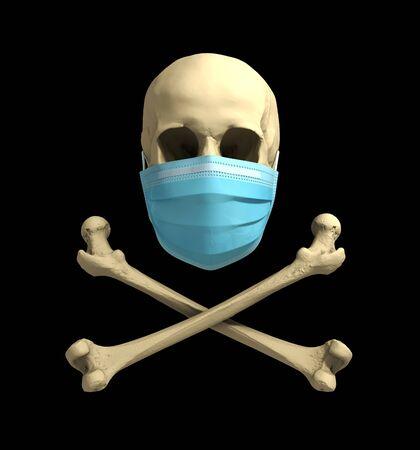 Skull In Medical Mask And Bones. Novel Coronavirus