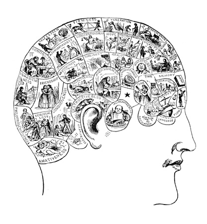 characteristics: An old illustration from an 1876 issue of the Phrenological Journal, isolated on white Stock Photo