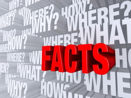 """Een gewaagde, rode  """"FACTS """" dramatisch duwt naar voren uit een lichtgrijze achtergrond gevuld met  """"WIE? """",  """"WAT? """",  """" WAAR?  """", """" WANNEER?  """", """" HOE?  """"en """" WAAROM?  """"."""