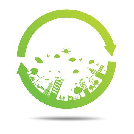 緑の生態環境に配慮した都市。