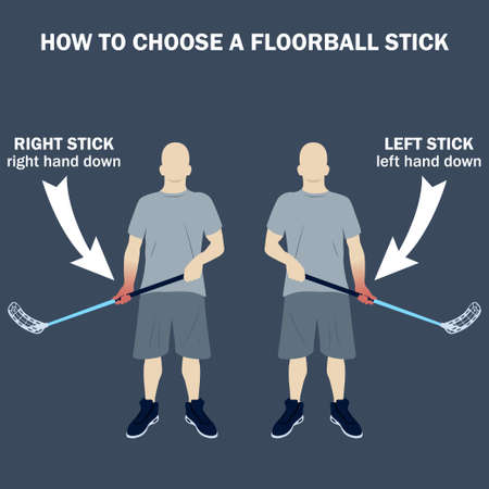 illustration of how to choose the side of a floorball stick