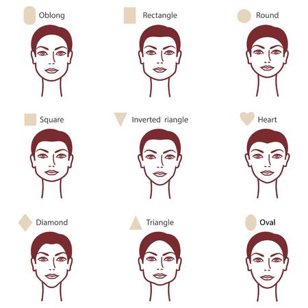 Set van de verschillende vrouw gezichtsvormen