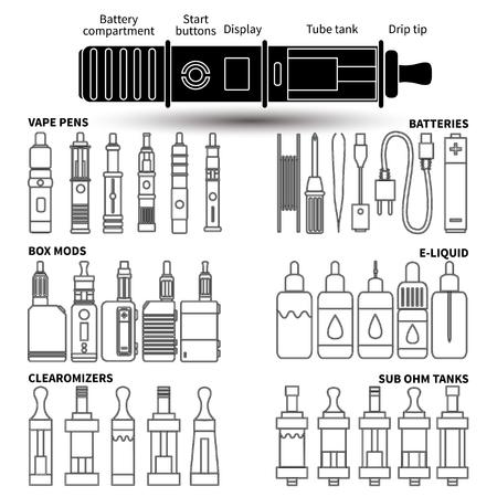 Set of elements for Vapor bar and vape shop, electronic cigarette icon, no smoke. Line modern Flat design icon illustration set for your web design