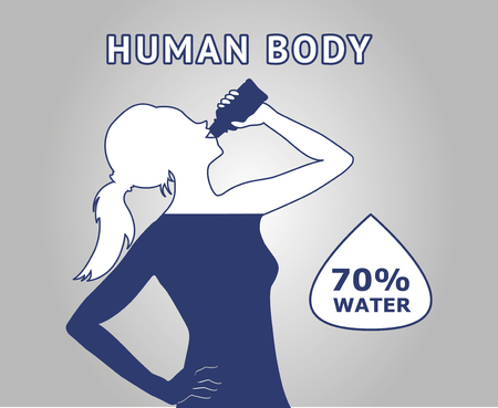 seventy percent of a human body is water. Poster with girl silhouette drinking water. Vettoriali