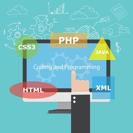 software development: Web Development concept