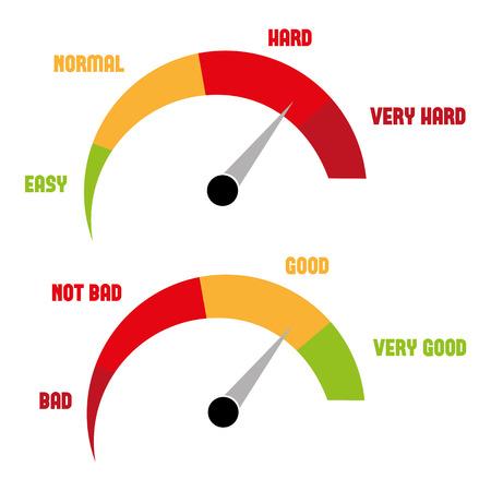 good bad: dur, facile, bon, mauvais, l'�tat du compteur
