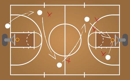 three points: Basketball court