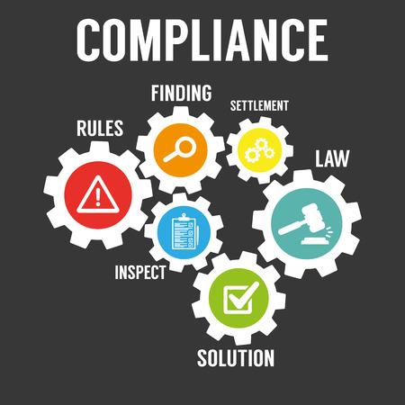 Compliance Vektoros illusztráció