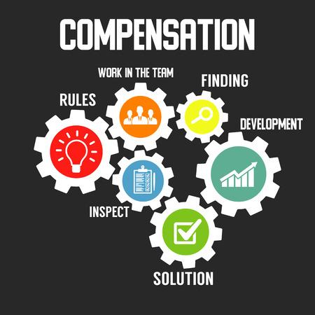 Compensation concept vector Ilustração
