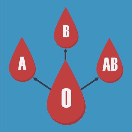 blood type: Vector de tipo de sangre de transfusi�n Vectores