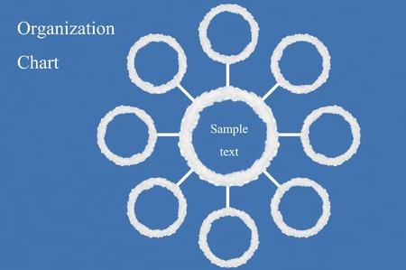 organization chart made from cloud,text box,idea box