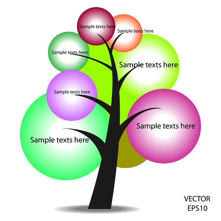 suggestion: color tree symbol, tree icon,business icon,texts box,texts tree,vector
