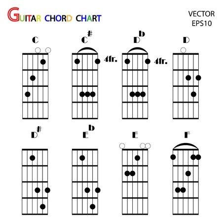 Basic Guitar Chords ,tab Guitar Chords,vector Royalty Free Cliparts ...