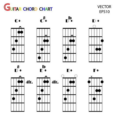 Basic guitar chords ,tab guitar chords,vector Stock Vector - 18165379