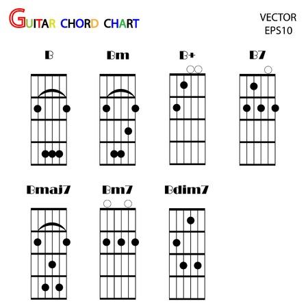 frets: Acordes b�sicos de guitarra, acordes, tablatura para guitarra, vector Vectores