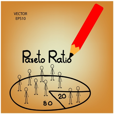 Ratio chart sketching by color pencil