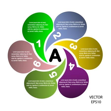 proces: Koncepcja kolorowe banery, teksty kołowym Box Design Vector
