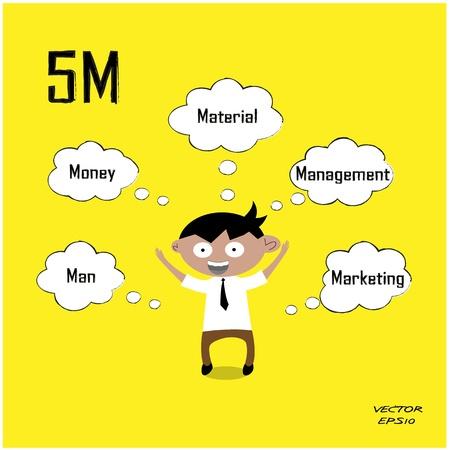 accomplish: Businessman icon,business concept