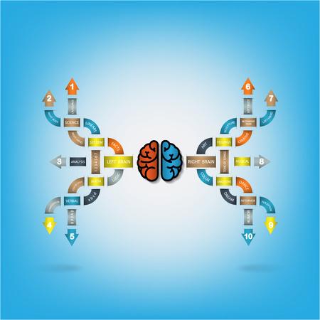 Kreative Gehirn Idee-Konzept-Hintergrund-Design für Plakat Flyer Abdeckung Broschüre, Geschäfts dea, abstrakte Darstellung background.vector Vektorgrafik