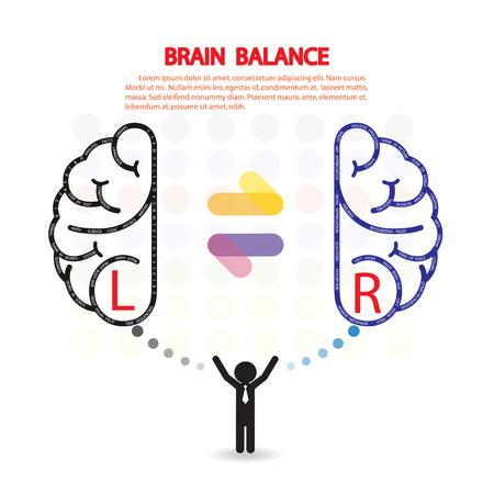 denkender mensch: Kreative linke und rechte Gehirn Idee-Konzept-Hintergrund-Design Illustration