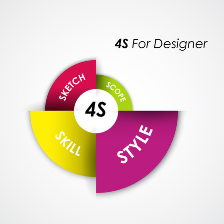 4s: Presentation template and business management concept. 4S for designer. Can be used for workflow layout, banner, diagram, number options, step up options, web design, timeline, infographic template. Vector illustration Illustration