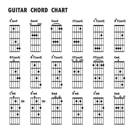 Colorful Suspended Fourth Chords Chart For Guitar With Fingers ...