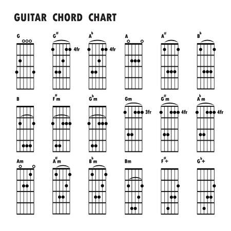 Set Of Music Notes. Abstract Musical Background. Basic Guitar ...