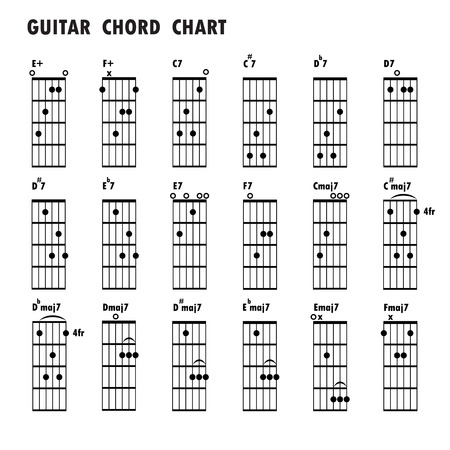 Guitar Chords Stock Photos Royalty Free Guitar Chords Images