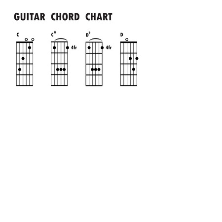 Guitar guitar chords music : Set Of Music Notes. Abstract Musical Background. Basic Guitar ...