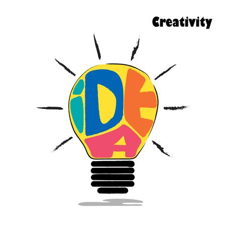 Glühbirne Skizze mit Konzept der Idee.
